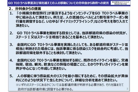 【Go To トラベル 東京追加】東京都を対象としたプランの販売は9月15日から