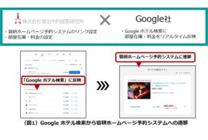 【自社予約強化】宿研から、無料でGoogle ホテル検索上に自社予約サイトが掲載可能になりました。【宿研】