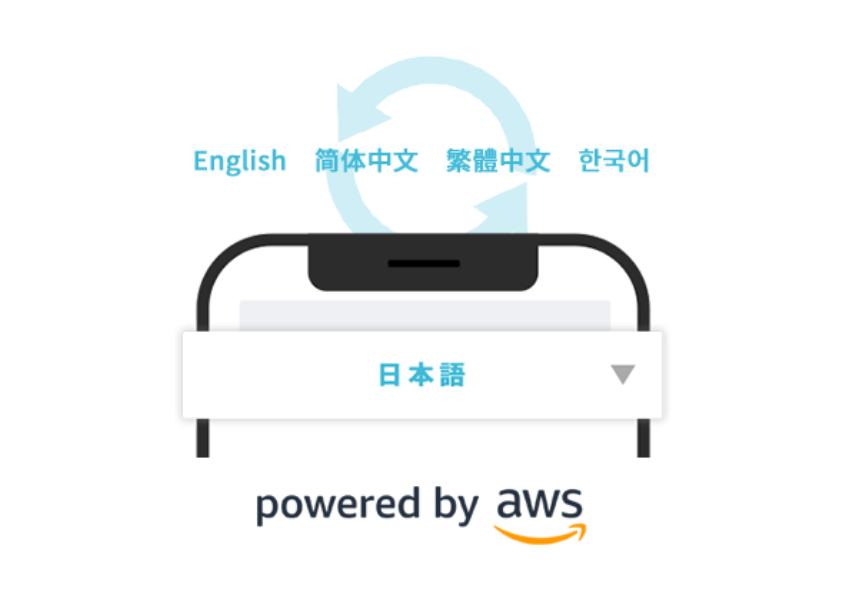 ダイナテック、宿泊予約システム 「Direct In S4」において 自動翻訳付き多言語機能をリリース