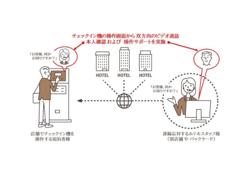 オムロン、ホテル向け「遠隔フロントシステム」の提供を開始 1stユーザーとして アパホテルが初導入